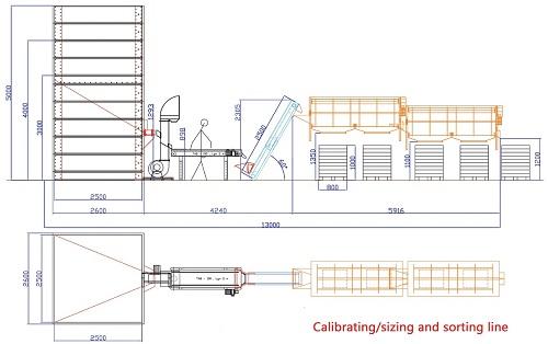 Shema linije za kalibriranje_500